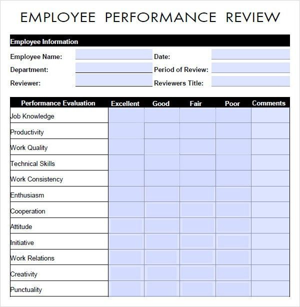 Employee Performance Appraisal Form Templates | Mytemplate.co