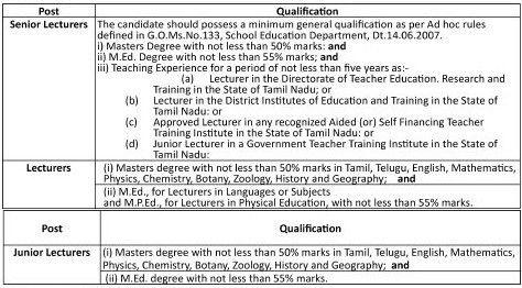 junior lecturer resume fresher lecturer resume templates 5 free