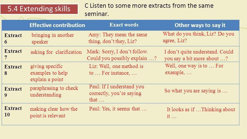 Unit 5 BANK PERFORMANCE. Skills focus Listening understanding ...
