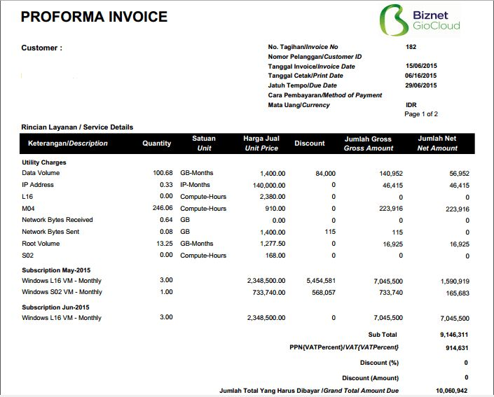 Biznet GIO FAQ - How to Read Proforma Invoices ?