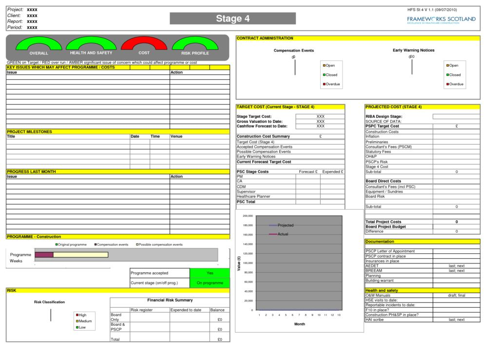 Construction Monthly Report Template Designed by riv11333 : Helloalive
