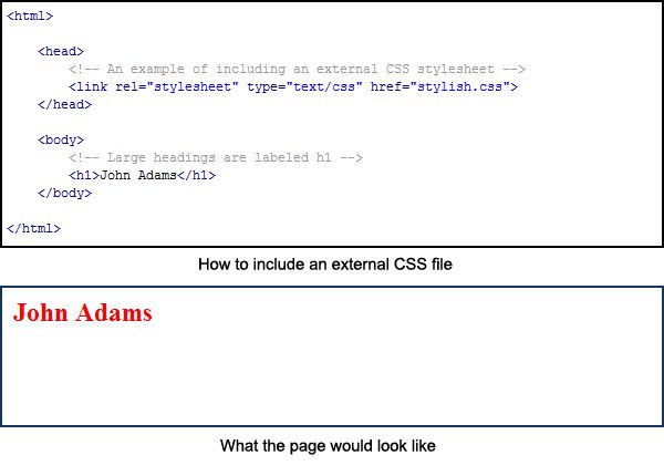 Cascading Style Sheets (CSS): Definition, Types & Examples - Video ...