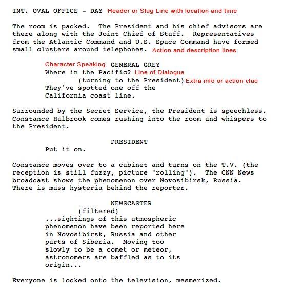 Screenplay Format | Basics of Screenwriting