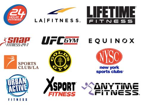 Personal Trainer Certification   NESTA   NCCA Accredited