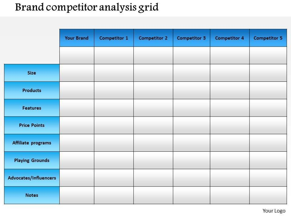 0714 brand competitor analysis grid powerpoint presentation slide ...