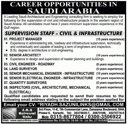 Civil Engineer Archives - Jhang Jobs