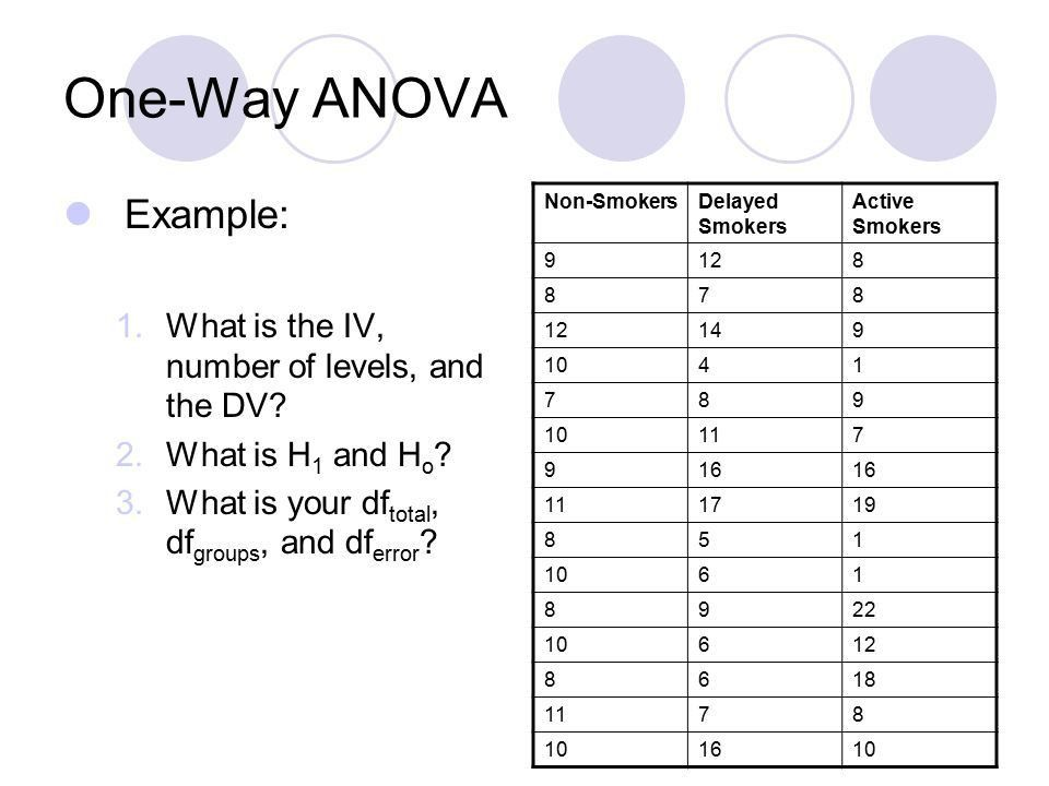 One-Way Analysis of Variance (ANOVA) - ppt video online download