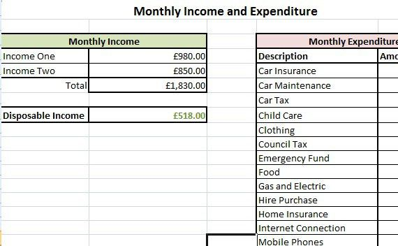 Personal income expenditure statement form < College paper ...