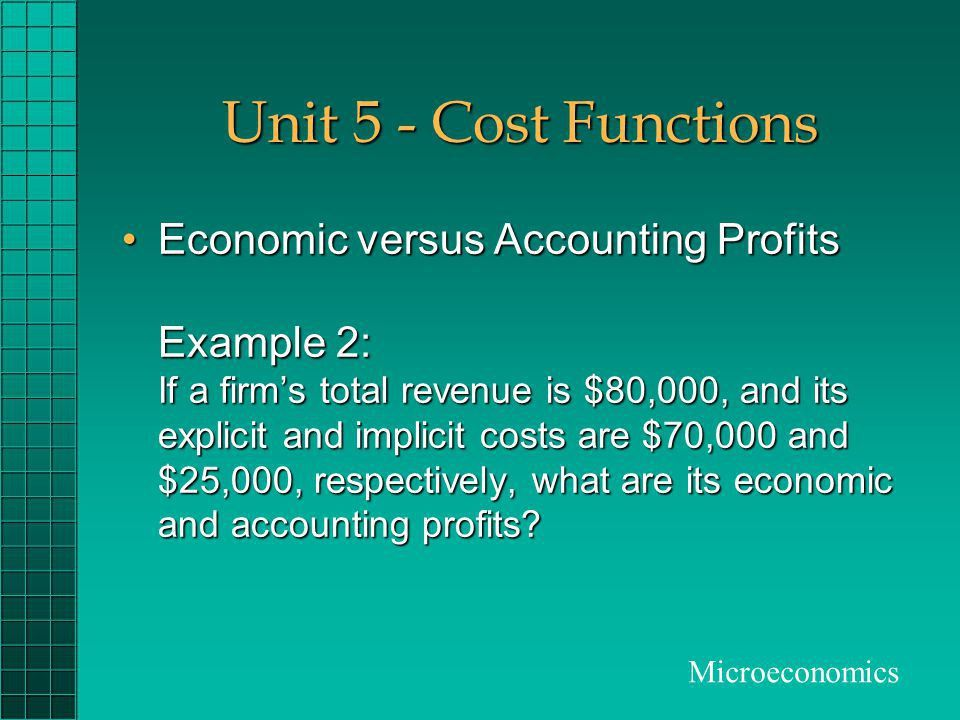 Unit 5 - Cost Functions Explicit Costs and Implicit Costs - ppt ...