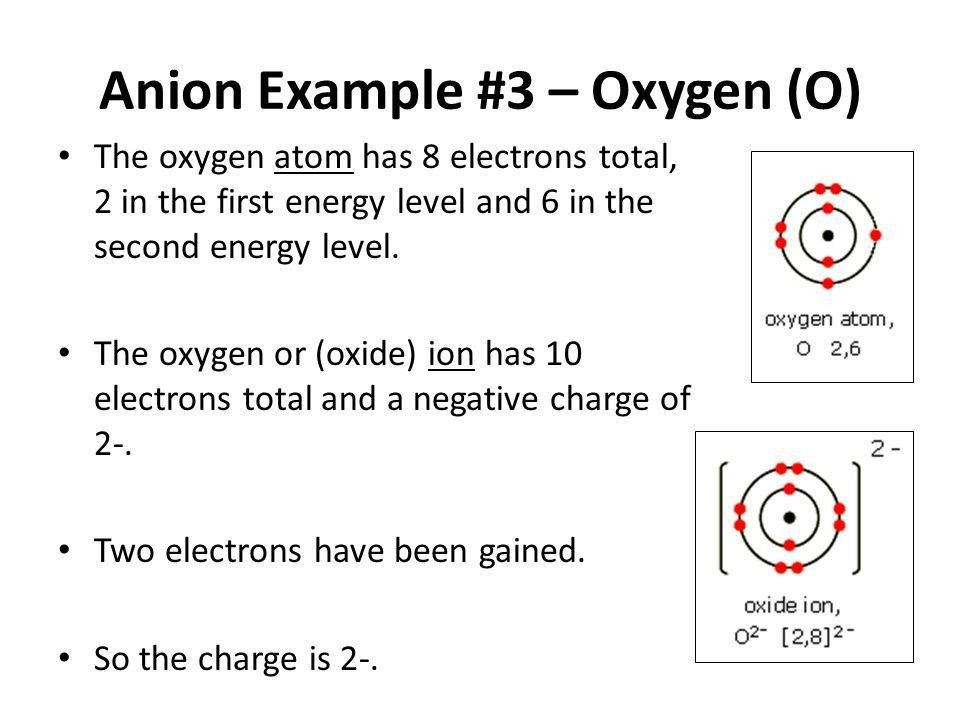 Ions. Atoms are neutral. BUT when an atom gains or loses an ...
