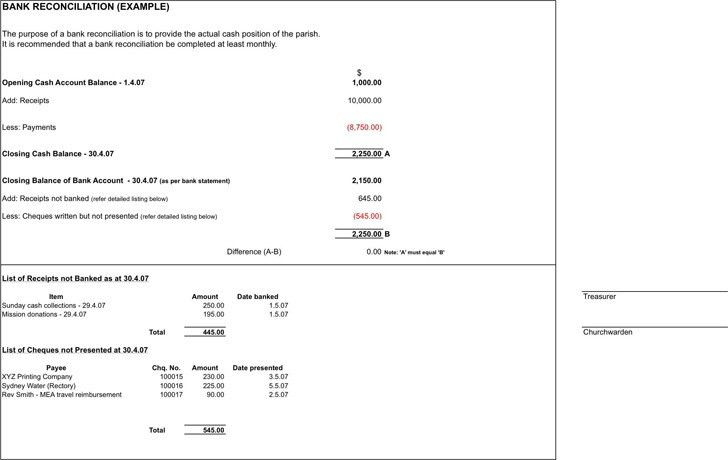 Bank Reconciliation Example | Download Free & Premium Templates ...