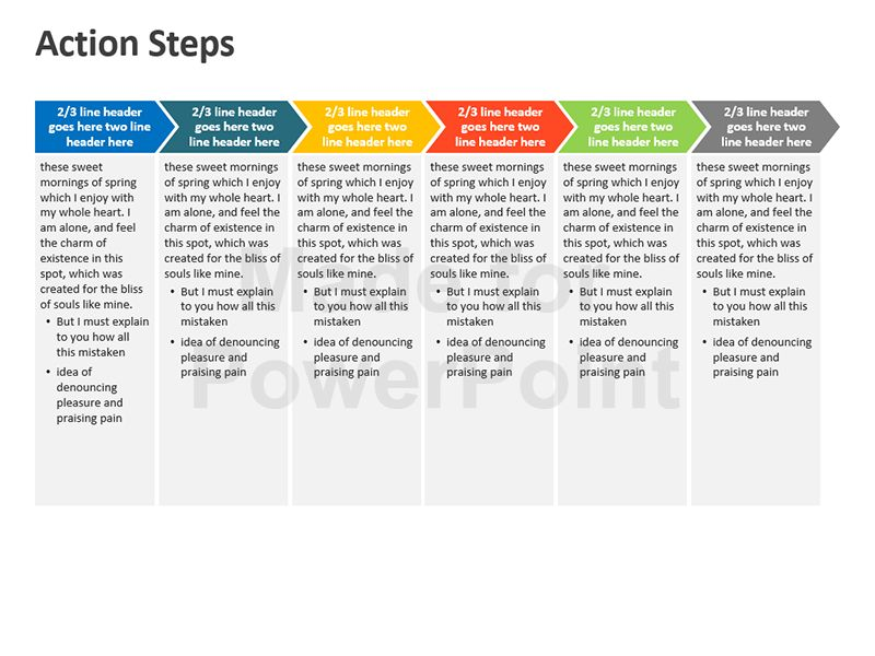 sales action plan template powerpoint sales action plan template ...