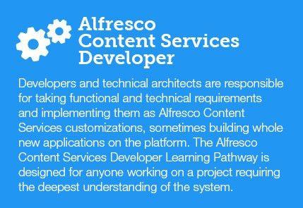 Alfresco University | Alfresco