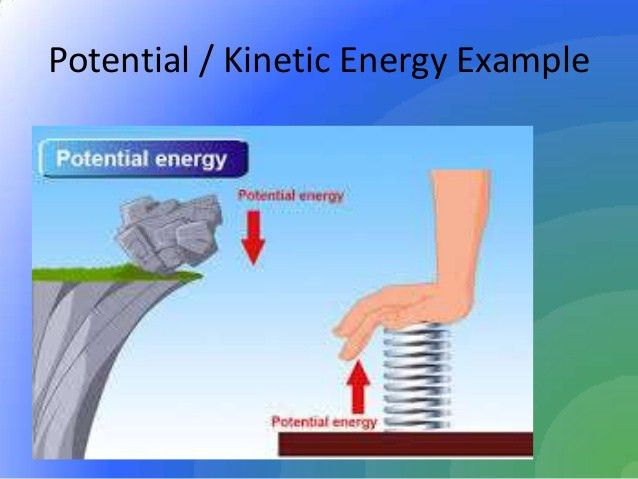 Energy / KS2 / Physics