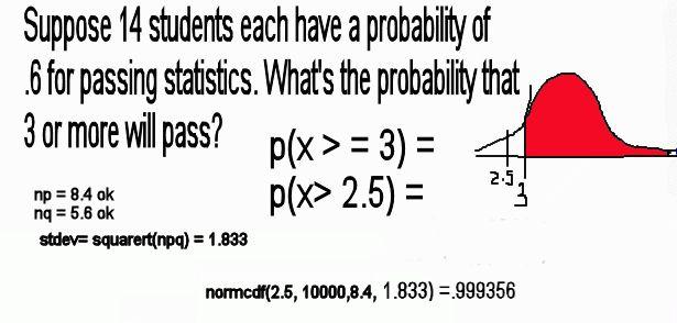 Binomial Distribution Examples