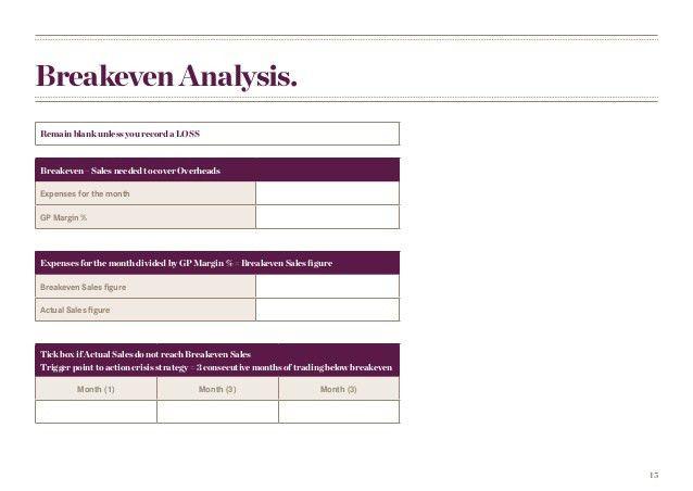 Break even analysis template formula to calculate break even point