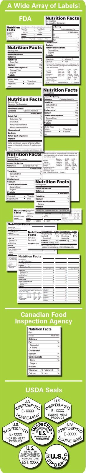 Nutrition Facts - Make Your Own Nutrition Facts Labels