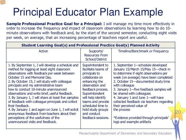 M4Sample Smart Action Plan. Developing A Plan Of Research   Career ...