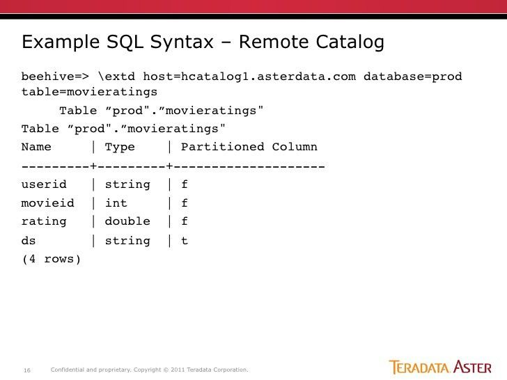 Example SQL Syntax – Remote