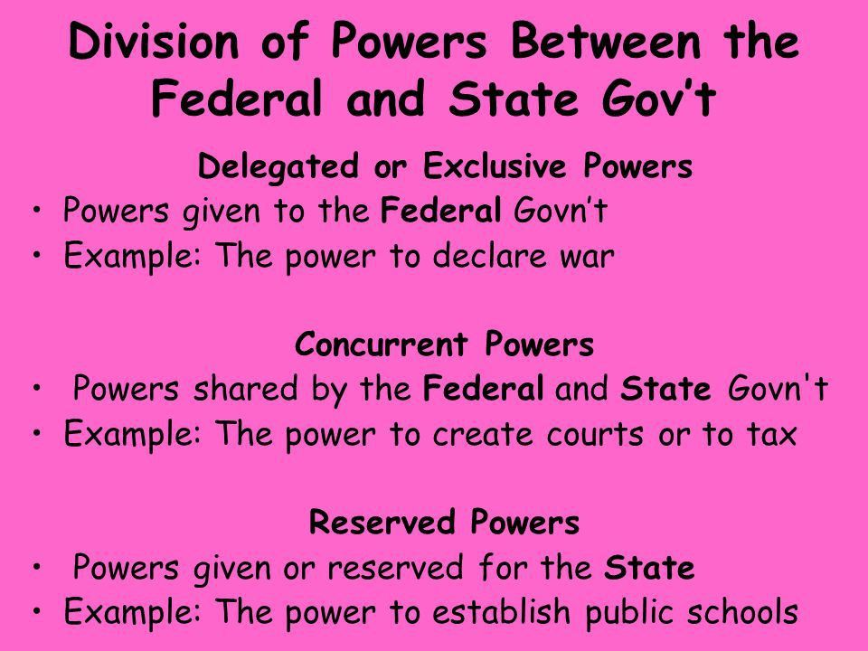 Federalism (Is that a cake?) Definition of Federalism Divided and ...