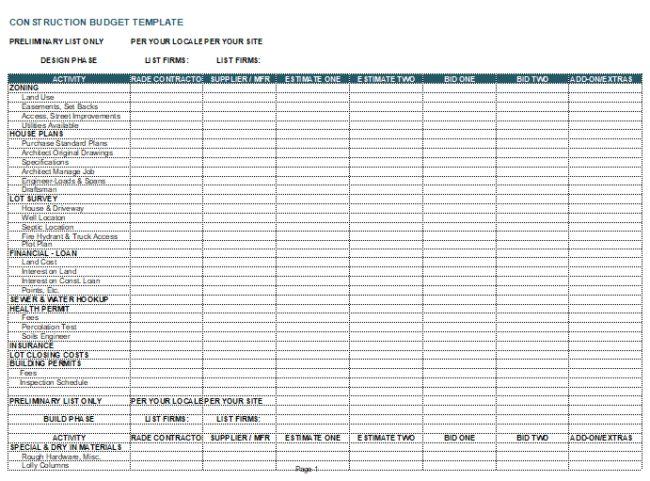 Construction Budget Template - 7+ Cost Estimator Excel Sheets