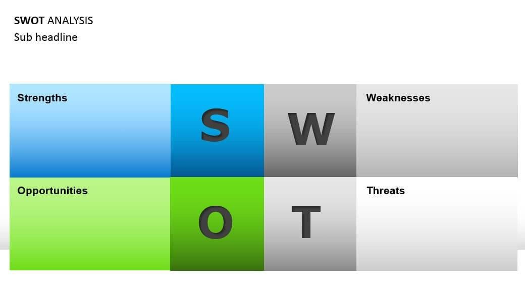 SWOT Analysis Template - How to Do a SWOT Properly