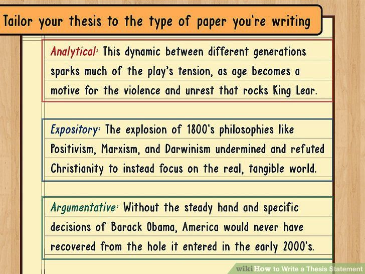 How To Start A Science Essay The Best Way To Write A Thesis Statement With Examples Essay On Healthy Foods also Essay On My School In English Thesis Example  Thesis Statement Examples Download In Word Pdf  Research Essay Proposal Example
