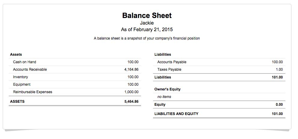 What is a Balance Sheet? | FreshBooks