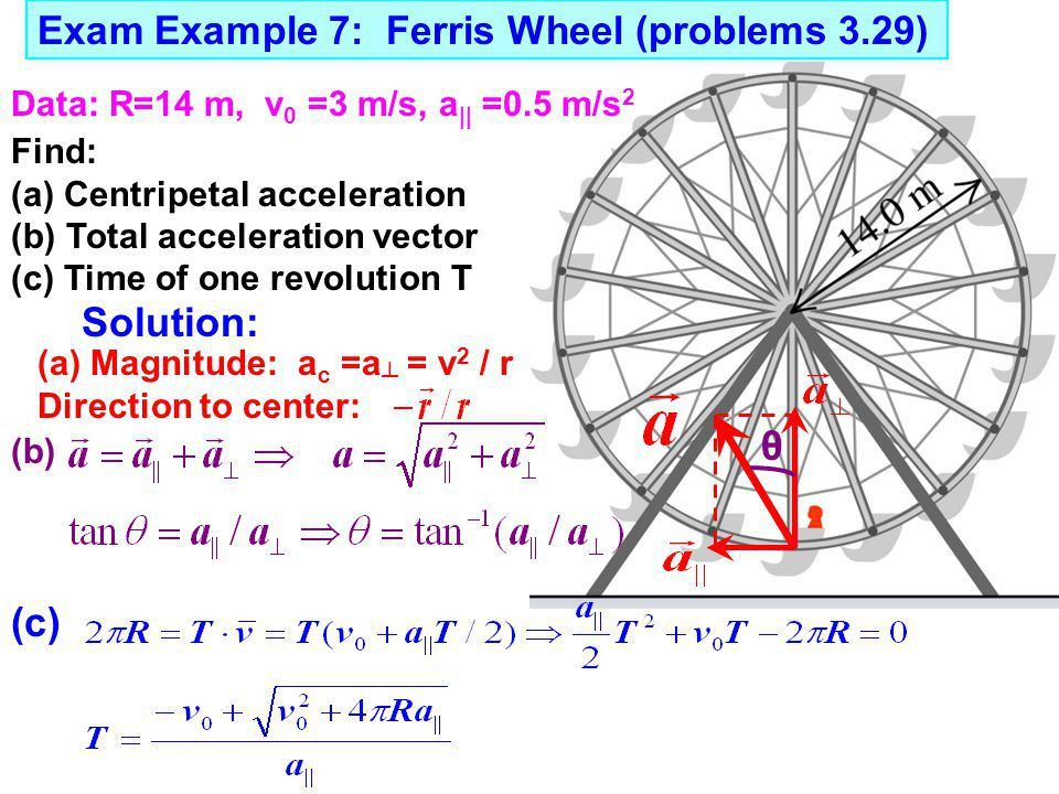 Kinematics of 3- or 2-dimensional motion z x y Position vector ...