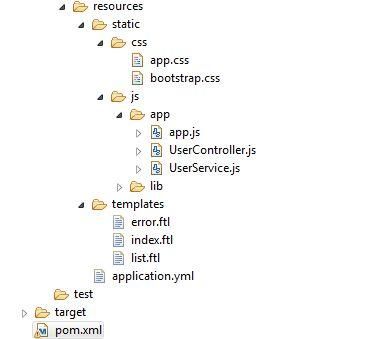 Spring Boot + AngularJS + Spring Data + JPA CRUD App Example ...