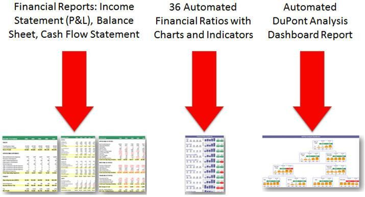Financial Report Template Excel | Mr Dashboard