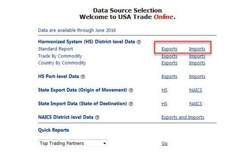 Accessing USA Trade Online Data