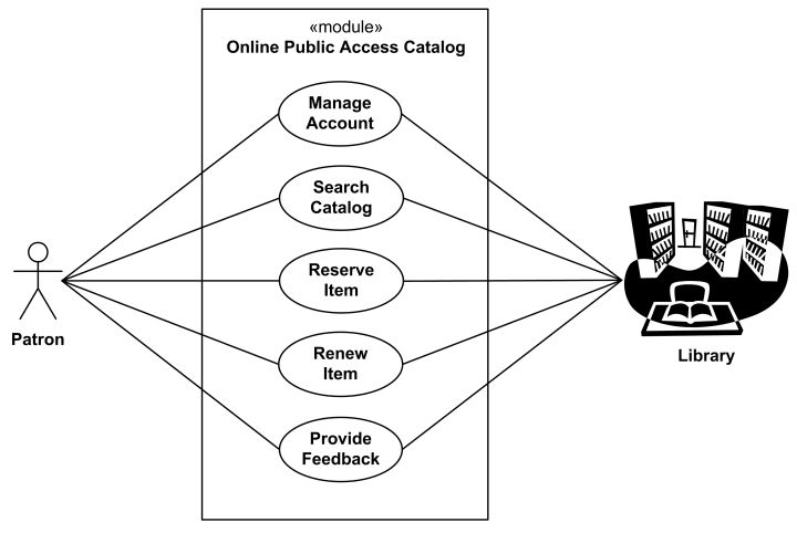 An example of UML use case diagram for an online library public ...