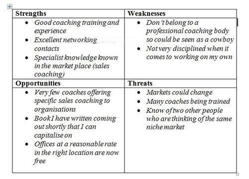 A creative use of the SWOT Analysis in Coaching | Cognitive ...