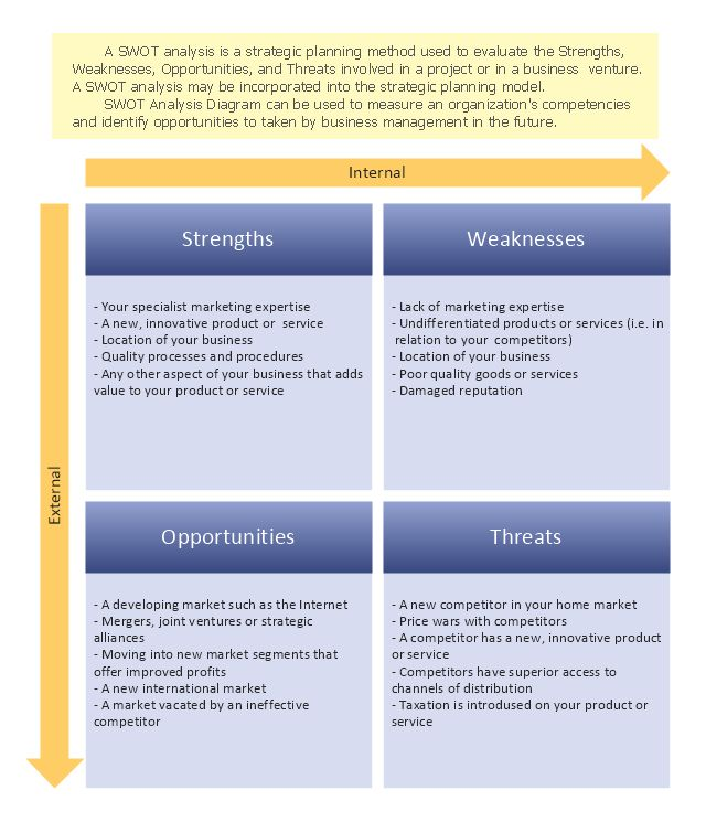 giordano clothing swot analysis Casegiordano 14,790 views share like download hoda yahyaei follow areas of consideration (swot analysis) strength weaknesses opportunities threats.