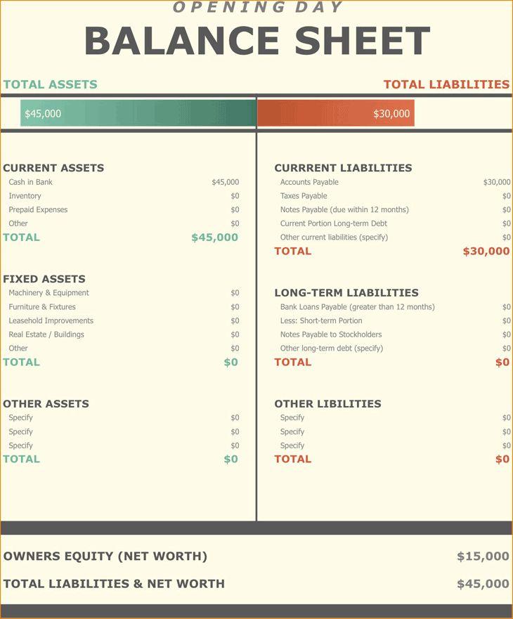 5+ free balance sheet template | Outline Templates