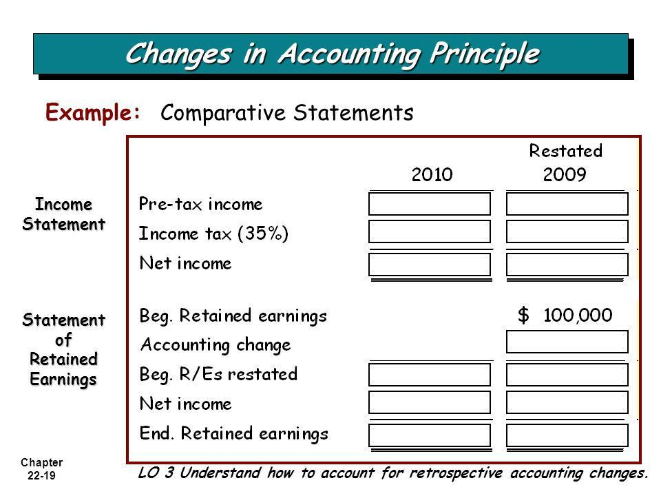 ACCOUNTING CHANGES AND ERROR ANALYSIS - ppt download