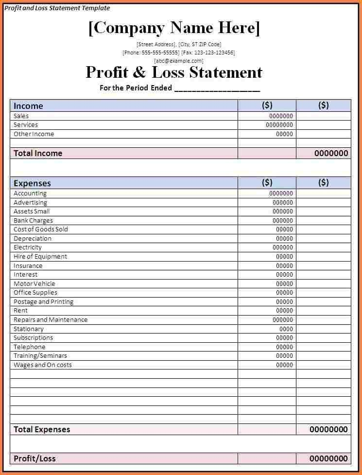 8+ sample profit and loss statement | Statement Synonym
