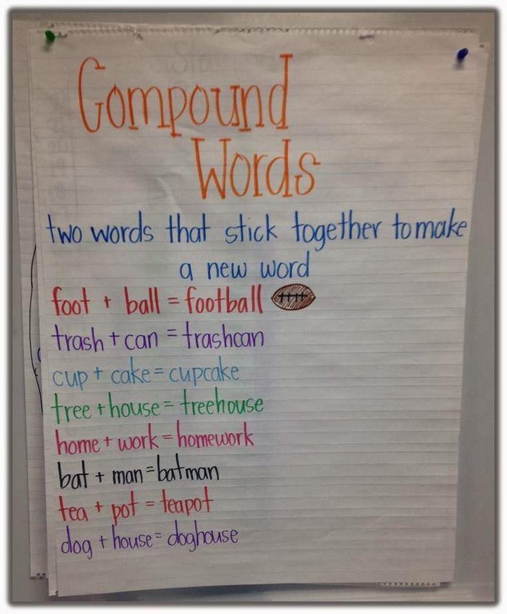 119 best Grammar images on Pinterest | Teaching ideas, Teaching ...