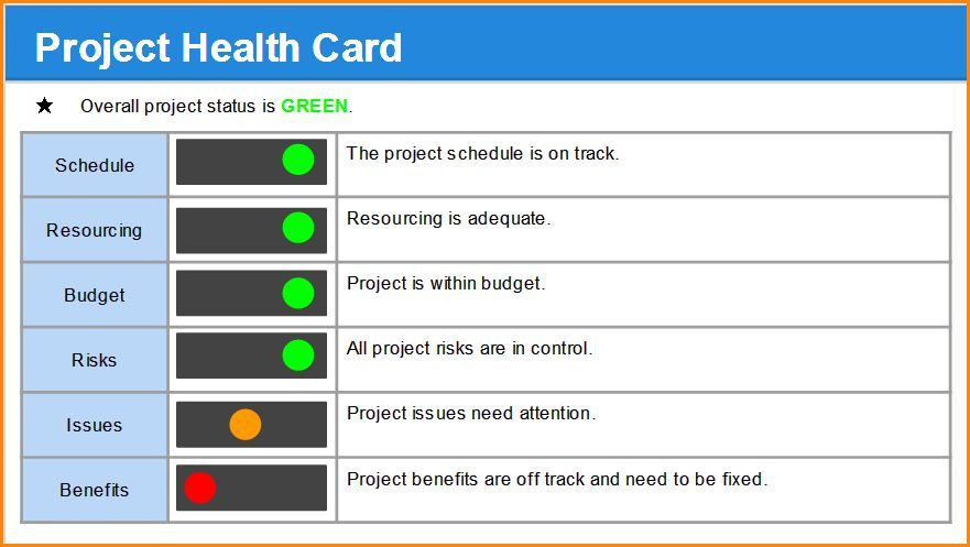 9+ Project Management Status Report Template   receipts template