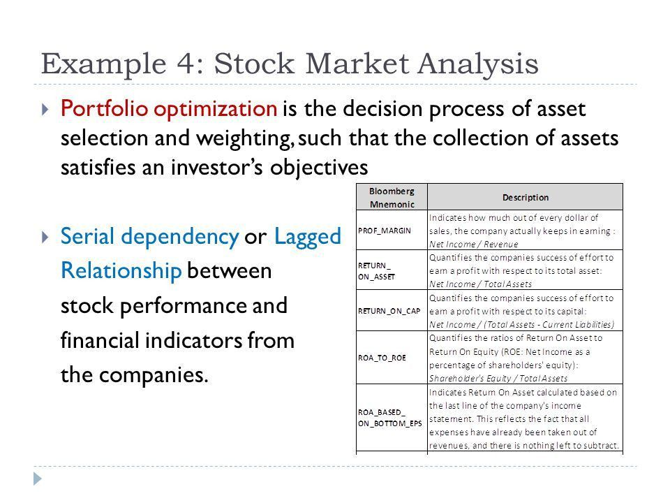Stock Market Analysis Sample. Make A Strategy And Be Aware Of The .