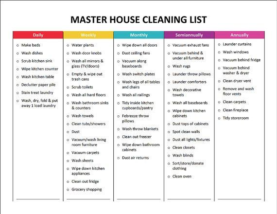 Printable Master House Cleaning List via Etsy | Scrapping ...