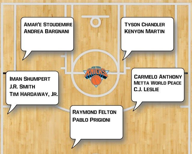 What's left for Eastern Conference teams to do this offseason ...