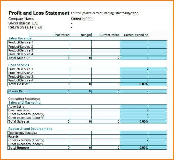 Excel Profit Loss Template | Enwurf.csat.co