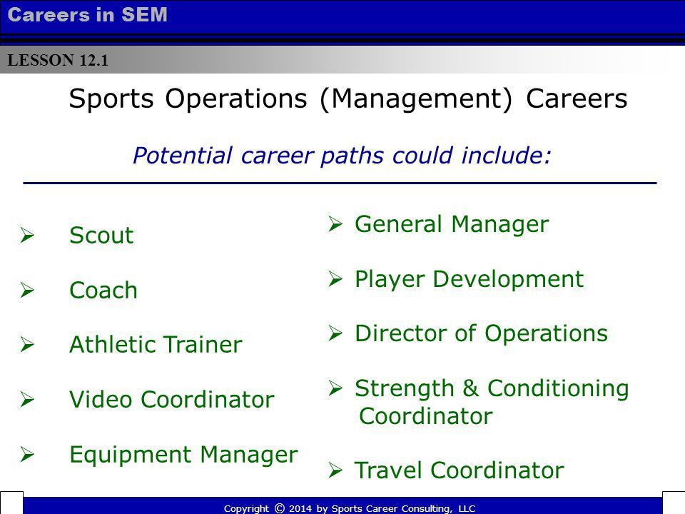 Lesson 12.1 – Careers in Sports Copyright © 2014 by Sports Career ...
