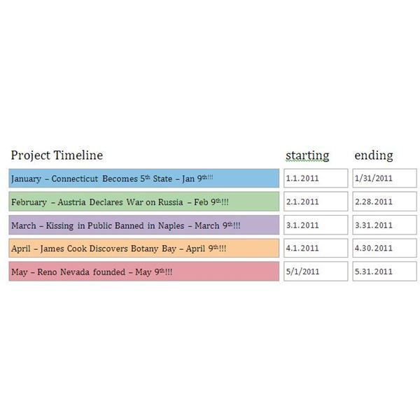 Project Timelines. Project Timeline Template Pdf Sample Project ...