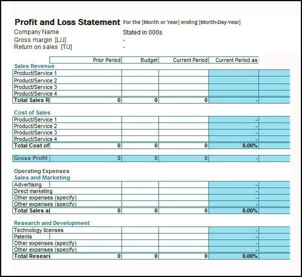 What Is A Profit And Loss Statement Profit Loss Statement Template ...