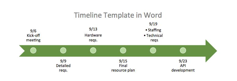 Free Timeline Template in Word