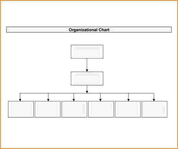 Organizational Chart Templates.company Organization Chart.gif ...