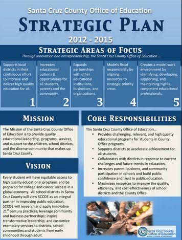 Strategic Planning - The Whitener Group LLC
